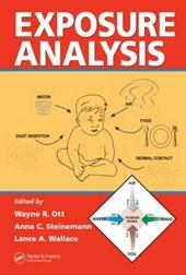 Exposure Analysis