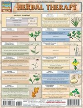 Herbal Therapy Quick Reference Guide