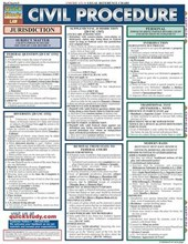 Civil Procedure Laminate Reference Chart