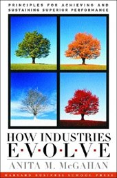 How Industries Evolve