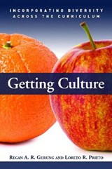 Getting Culture | auteur onbekend |