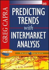 Predicting Trends with Intermarket Analysis | Greg Capra |