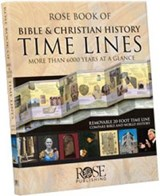 Rose Book of Bible & Christian History Time Lines |  |