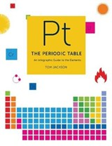 Periodic table | Tom Jackson |