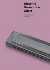 Diatonic Harmonica Chart