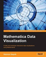 Mathematica Data Visualization | Nazmus Saquib |