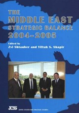Middle East Strategic Balance | Zvi Shtauber |