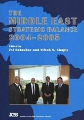 Middle East Strategic Balance