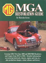 Mga Restoration Guide | Malcolm Green |