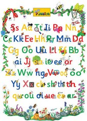 Jolly Phonics Letter Sound Poster |  |