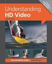 Understanding HD Video