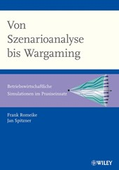 Von Szenarioanalyse bis Wargaming