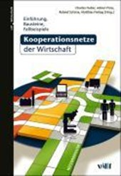 Kooperationsnetze der Wirtschaft