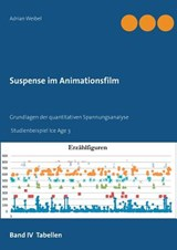 Suspense Im Animationsfilm | Adrian Weibel |