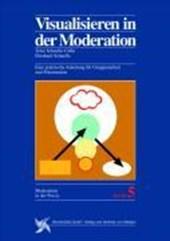 Visualisieren in der Moderation