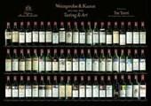 Mouton Rothschild - Weinprobe 1924/1945-2003 - Das Poster
