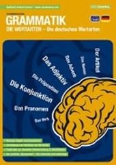 mindmemo Lernfolder - Grammatik - Die deutschen Wortarten - Zusammenfassung