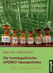 Die homöopathische Aponeo Hausapotheke