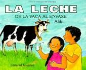 La Leche de La Vaca Al Envase = Milk from a Cow to a Carton