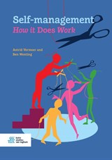 Self-management. How it Does Work | Astrid Vermeer ; Ben Wenting |