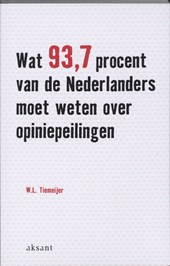 Wat 93.7 procent van de Nederlanders moet weten over opiniepeilingen