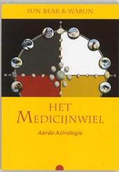 Het medicijnwiel