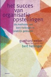Het succes van organisatieopstellingen