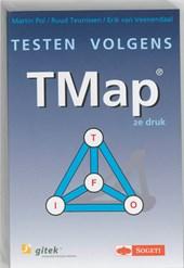 Testen volgens TMap