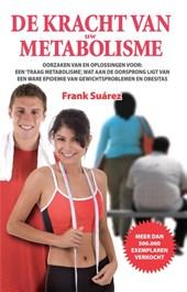 De Kracht van Uw Metabolisme