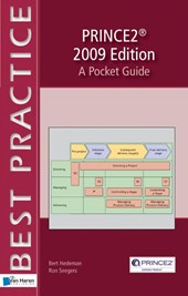 Best practice PRINCE2 - A Pocket Guide (english version)