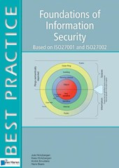 Foundations of IT security