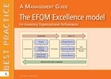 The EFQM excellence model for assessing organizational performance | Chris Hakes |