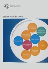 Trade Profiles | World Trade Organization Wto |