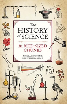 History of science in bite-sized chunks