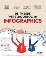 De tweede Wereldoorlog in infographics | Jean Lopez ; Nicolas Aubin ; Vincent Bernard ; Nicolas Guillerat | 9789046824948